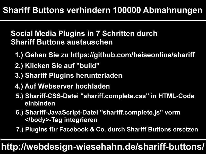 Infografik infografik-shariff-buttons-verhindern-100000-abmahnungenTeure Abmahnung verhindern